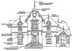 Gothic Revival -- the first true Victorian style, at least in Australia, where it is called Carpenter Gothic Gothic Revival Architecture, Architecture Images, Historical Architecture, Architecture Details, Religious Architecture, Ancient Architecture, Gothic House, Victorian Gothic, Victorian Homes