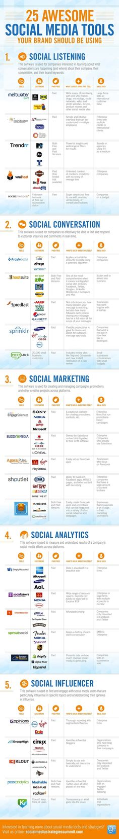 25 Awesome Social Media Tools (Your Brand Should Be Using) #INFOGRAPHIC   digital marketing strategy   Scoop.it