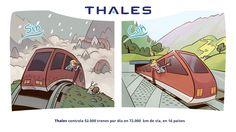 Thales controla 52.000 trenes por día en 72.000  km de vía, en 16 países.