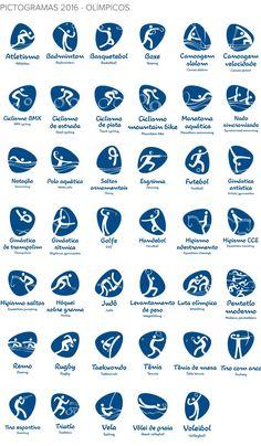 Pictogramas 2016 - Olímpicos