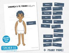 Interactive Visual Teaching Aid // Body parts in the reo maori