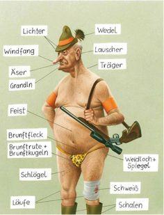 Um zu verhindern, dass einen Jäger angesichts des Tierleids die Gefühle überkommen, hat sich im Laufe der vergangenen Jahrhunderte die primitive Jägersprache bzw. das Idiotendeutsch entwickelt. Zie…