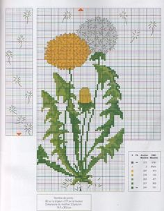 Counted Cross Stitch Patterns, Cross Stitch Embroidery, Cross Stitch Flowers, C2c, Needlework, Bloom, Quilts, Charts, Crafting