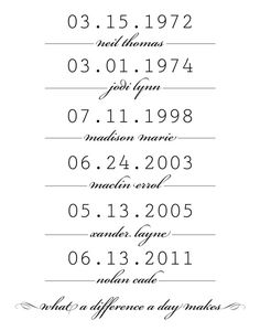 Celebrate the special dates of your family with this modern and simple print. Choose your families birthdates, wedding dates, etc.    Please