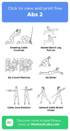 Six Pack Abs Workout Routine Gym Workout Chart, Six Pack Abs Workout, Abs Workout Routines, Gym Routine, Gym Workout Plan For Women, Gym Workouts Women, Easy Workouts, Work Out Plan Gym, Workout Bauch