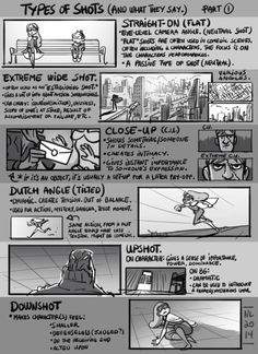 """grizandnorm: """" Tuesday Tips - Types of Shots (And What they Say.) Part 1 Camera angles and proximity really do convey a lot of information to your audience. Knowingly or unknowingly, your choices affect the viewers. What do you want them to feel or. Animation Storyboard, Animation Reference, Art Reference, Storyboard Drawing, Drawing Lessons, Drawing Techniques, Drawing Tips, Learn Drawing, Drawing Stuff"""