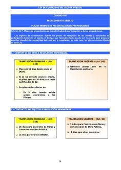 Cuadros resumen ley de Contratos del Sector Público Advertising, Study Notes, Nursing Assistant, Mind Maps
