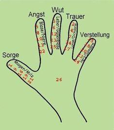JSJ-FingerSTROMEN