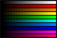 INTENSITY- aka SATURATION, CHROMA. The degree of purity of a hue, it's freedom from white black, or the dulling agent of a complementary color.