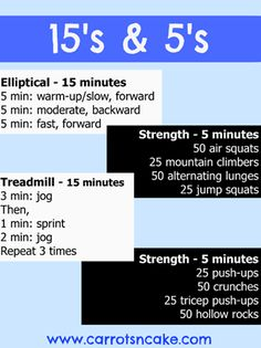 45-minute full body workout (cardio + strength)