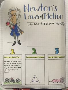 Isaac Newton and Laws of Motion Graphic Organizer