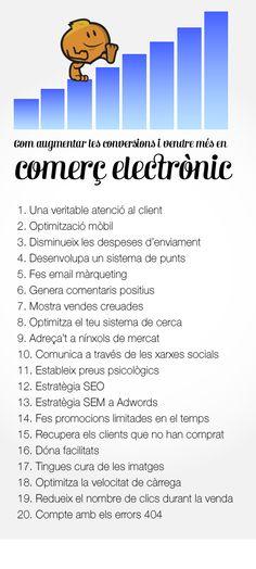 Com augmentar la conversió i vendre més al teu comerç electrònic? #ecommerce #20actions #marketing
