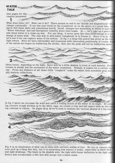 Pencil Drawing Techniques How To Draw Water With Pencil Step By Step Slothsdraw Recent Entries Easy Pencil Drawings, Landscape Pencil Drawings, Pencil Drawing Tutorials, Landscape Sketch, Art Drawings Sketches, Ocean Drawing, Wave Drawing, Painting & Drawing, Watercolor Paintings