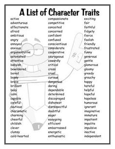 A List of Character Traits - This is a list of 174 different Character Traits. (Free):