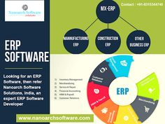 Get Open ERP Software Solutions for Small Business Organizations.