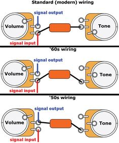 Mod Garage: Three Ways to Wire a Tone Pot - - How you connect the tone cap and potentiometer to the volume control has a huge effect on your sound. Guitar Diy, Guitar Shop, Music Guitar, Guitar Chords, Cool Guitar, Acoustic Guitar, Guitar Tabs, Ukulele, Cigar Box Guitar Plans