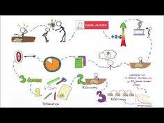 Comment aider vos enfants à mieux apprendre leurs leçons et réussir à l'école - Estelle Jaouen - YouTube