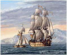 Pintura Militar y Naval