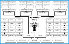 Free Printable Family Tree Diagram | Family Tree Lesson Plans: Large tree templates for designing a family ...