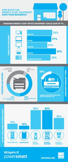 business-energy-star-savings-infographic.png (793×1868)