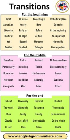 transition words for essays college, #transition #words #for #essays #college #transitionwordsforessayscollege Essay Writing Skills, English Writing Skills, Essay Writing Tips, Writing Words, Teaching Writing, English Lessons, Essay Tips, Ielts Writing, Argumentative Essay