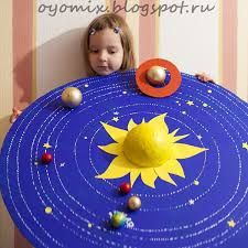 Резултат с изображение за solar system planets projects for kids