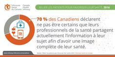 Les Canadiens ne sont pas sûrs que leurs professionnels de la santé partagent de l'info pour appuyer leurs soins