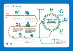 strategy vision - Google-haku Public Transport, No Response, Google, Compact