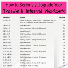 How to Seriously Upgrade Your Treadmill Interval Workouts.