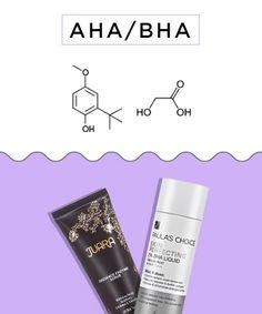 10 Important Skincare Ingredients
