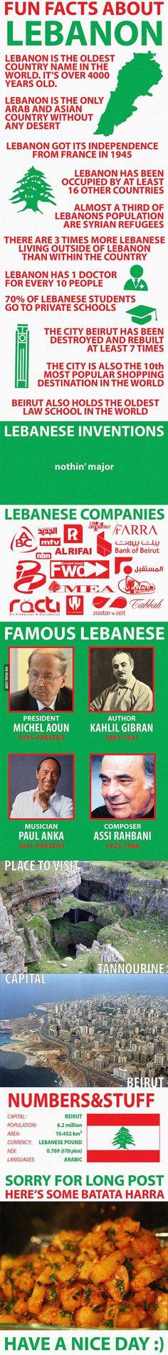 Fun Facts about Lebanon http://ibeebz.com