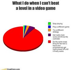 Video game memes 800092690026474399 - Dump A Day Funny Pictures Of The Day – 80 Pics Source by Video Game Logic, Video Games Funny, Funny Games, Gamer Humor, Gaming Memes, Gaming Facts, Bioshock, Skyrim, All Meme