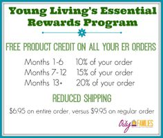 Young Living Essential Rewards Program Explained in easy terms!