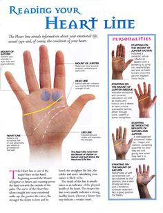 Palmistry Divination ~ Reading Your Heart Line on your palm. Palmistry Reading, Für Dummies, Romantic Nature, Pseudo Science, Fortune Telling, Mind Body Spirit, Book Of Shadows, Witchcraft, Wiccan
