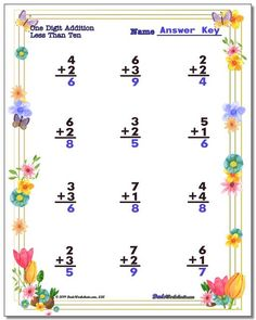 These Spring worksheets for color-by-number, addition, subtraction, multiplication and division math problems in printable PDF format will sweeten up your math practice for March! Free Printable Math Worksheets, Multiplication Worksheets, Addition And Subtraction Worksheets, 2nd Grade Math Worksheets, Number Worksheets, Multiplication Timed Test, Multi Digit Multiplication, Free Printables, Basic Math