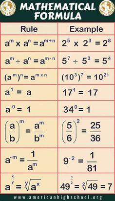 Life Hacks For School, School Study Tips, Math Formula Chart, Math Vocabulary, Math Math, Kindergarten Math, Math Tutorials, Math Charts