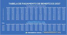 Calendario de Pagamento INSS 2017 ➟ ACESSE AQUI AGORA