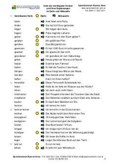 Verben mit-dativ-und-akkusativ