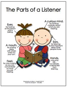 """Teach Children to Listen Actively... Blog Post from Creating Readers and Writers: """"Say what?"""" #listeningskills"""