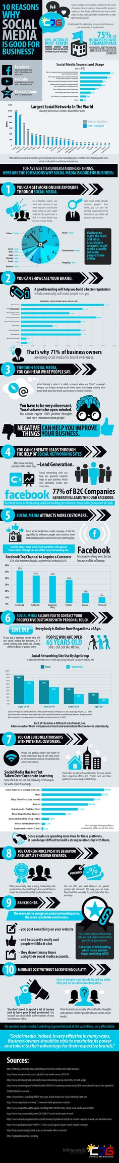 10 Reasons why social media is good for business | #infographic | www.notjustpowder.com
