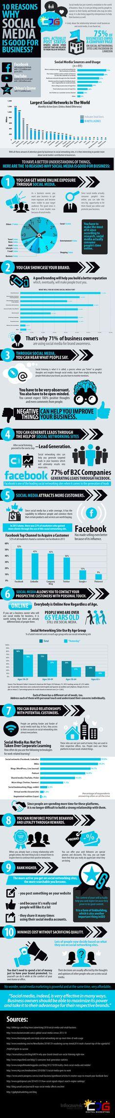 10 Gründe: Warum ist Social Media gut für Ihr Business #socialmedia #infographic @JomerGregorio