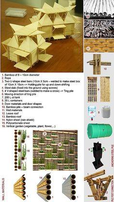 Günstige Bambus-Häuser in Vietnam von H&P architects   KlonBlog