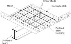steel beam and bar joist floor system Floor Slab, Metal Floor, Rehabilitation Center Architecture, Rebar Detailing, Composite Flooring, Steel Beams, Steel Columns, Steel Deck, Steel Frame Construction