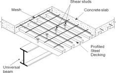 rebar detailing of steel concrete slab - Hledat Googlem
