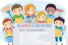 De kinderkamer opruimen en in 6 weken je hele huis op orde | Moodkids