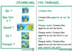 A French education site, designed for students in first grade in France, but I think I can adapt some of the ideas.