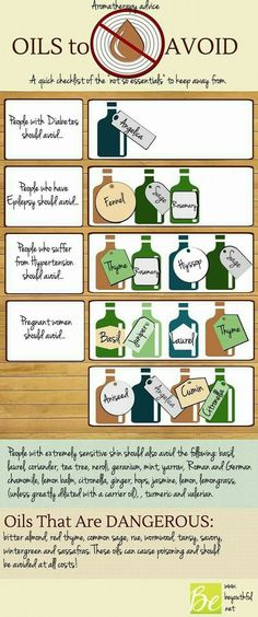 Essential Oils to Avoid for specific situations.