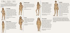 A Practical Fashion Picture Dictionary Using Infographics – Digital Citizen