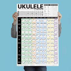 """Popular Ukulele Chords Poster 24""""x36"""""""
