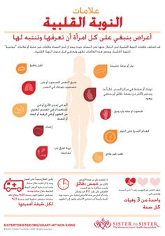 Heart Attack Signs Women Should Know - Arabic